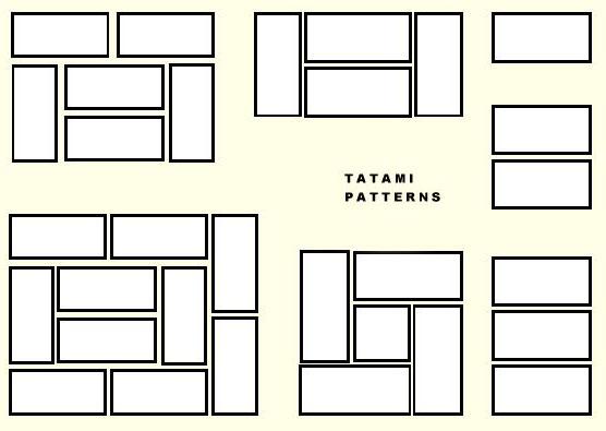 Tatami-Position